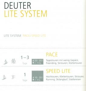 Deuter Lite System